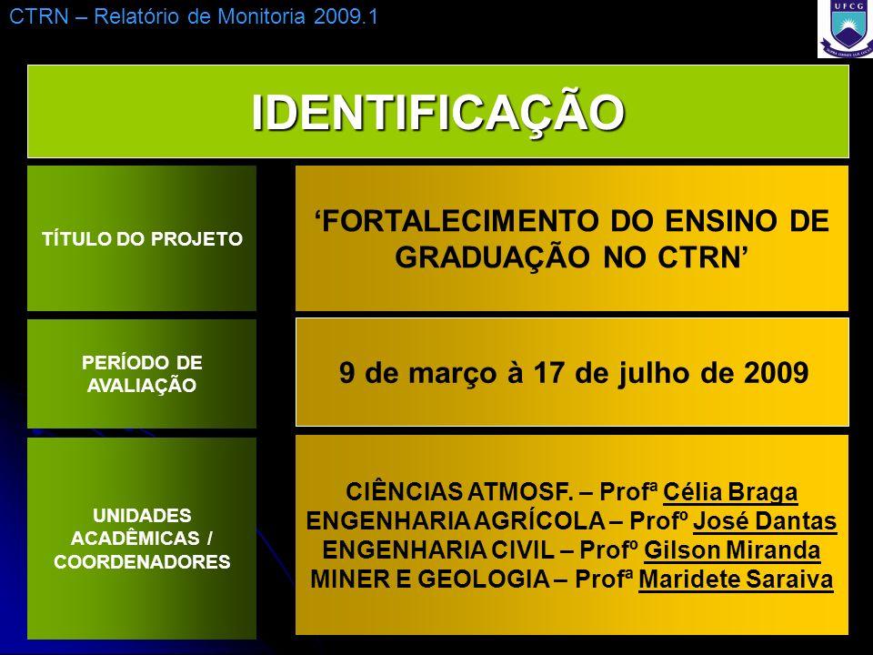 IDENTIFICAÇÃO FORTALECIMENTO DO ENSINO DE GRADUAÇÃO NO CTRN 9 de março à 17 de julho de 2009 CIÊNCIAS ATMOSF. – Profª Célia Braga ENGENHARIA AGRÍCOLA