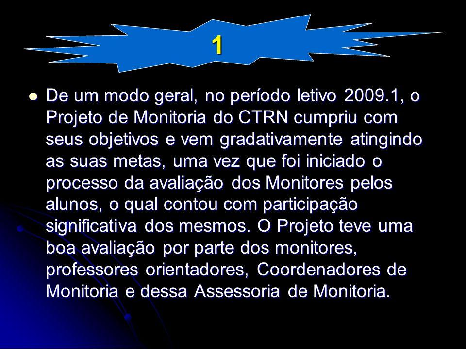 De um modo geral, no período letivo 2009.1, o Projeto de Monitoria do CTRN cumpriu com seus objetivos e vem gradativamente atingindo as suas metas, uma vez que foi iniciado o processo da avaliação dos Monitores pelos alunos, o qual contou com participação significativa dos mesmos.