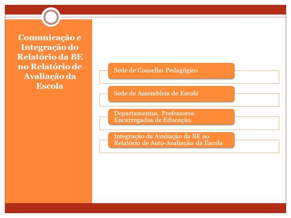 Comunicação e Integração do Relatório da BE no Relatório de Avaliação da Escola Sede de Conselho PedagógicoSede de Assembleia de Escola Departamentos.