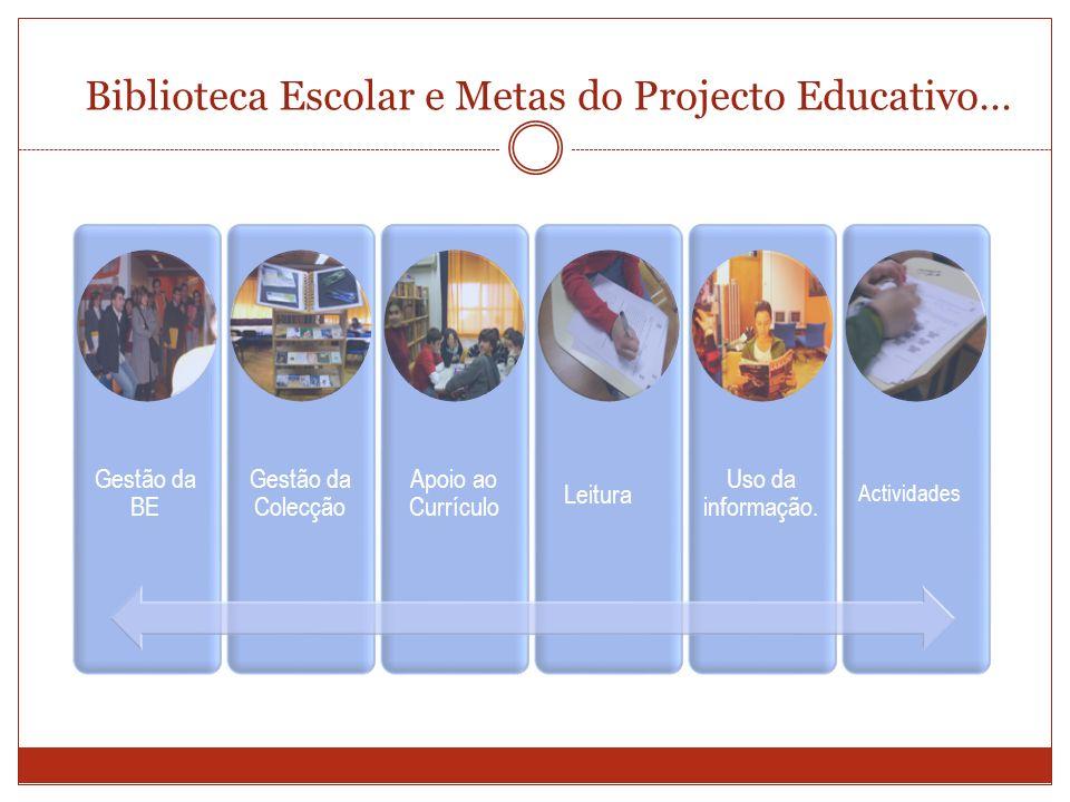 Biblioteca Escolar e Metas do Projecto Educativo… Gestão da BE Gestão da Colecção Apoio ao Currículo Uso da informação. Leitura Actividades