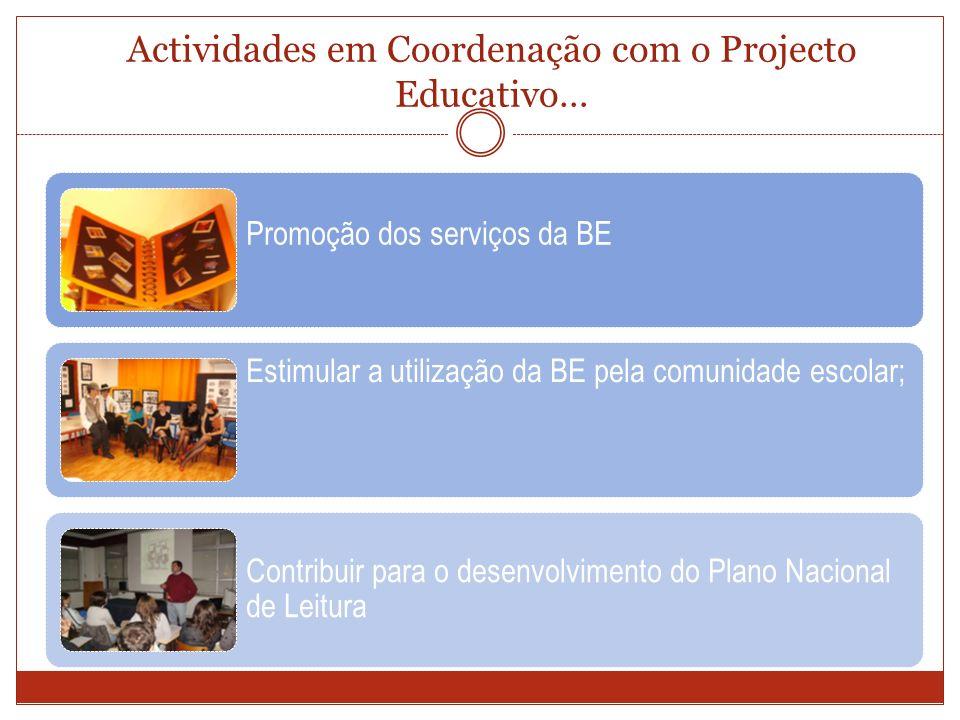 Actividades em Coordenação com o Projecto Educativo… Promoção dos serviços da BE Estimular a utilização da BE pela comunidade escolar; Contribuir para