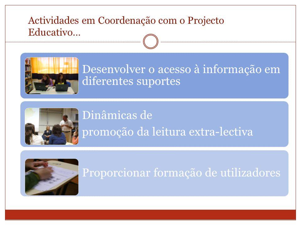 Desenvolver o acesso à informação em diferentes suportes Dinâmicas de promoção da leitura extra-lectiva Proporcionar formação de utilizadores Activida