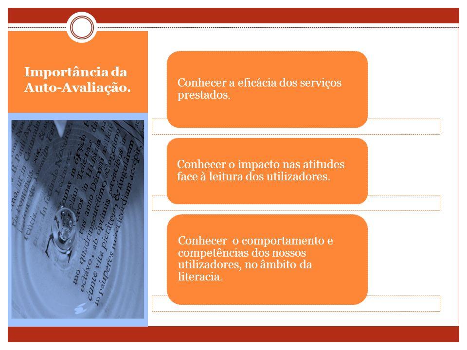 Importância da Auto-Avaliação. Conhecer a eficácia dos serviços prestados. Conhecer o impacto nas atitudes face à leitura dos utilizadores. Conhecer o
