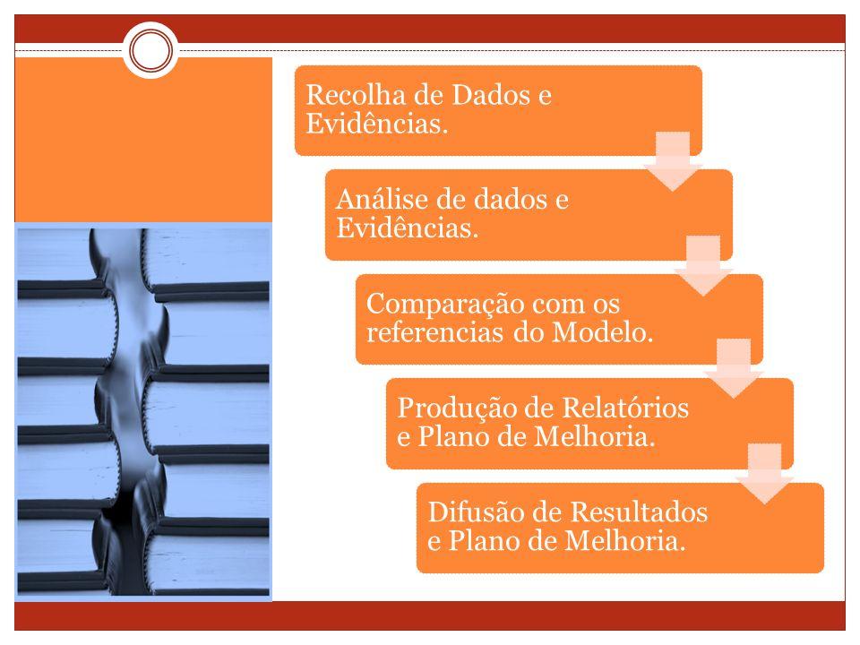 Recolha de Dados e Evidências. Análise de dados e Evidências. Comparação com os referencias do Modelo. Produção de Relatórios e Plano de Melhoria. Dif