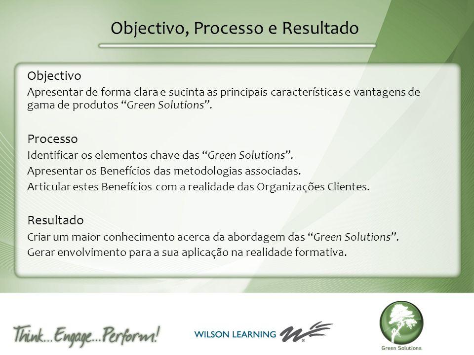 Objectivo, Processo e Resultado Objectivo Apresentar de forma clara e sucinta as principais características e vantagens de gama de produtos Green Solu