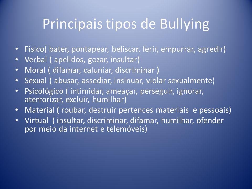 Principais tipos de Bullying Físico( bater, pontapear, beliscar, ferir, empurrar, agredir) Verbal ( apelidos, gozar, insultar) Moral ( difamar, caluni