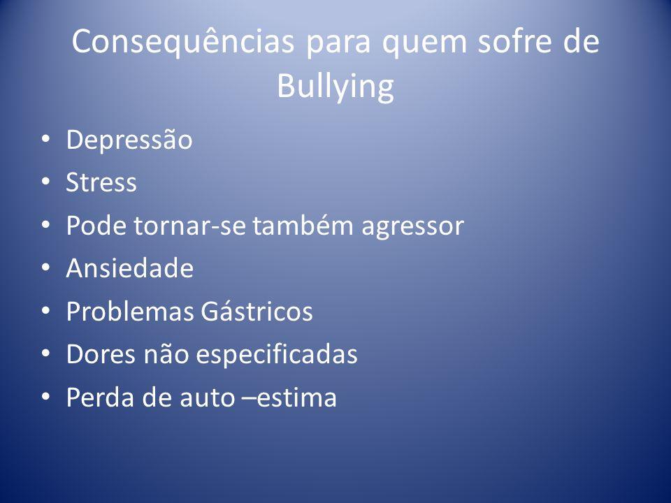 Consequências para quem sofre de Bullying Depressão Stress Pode tornar-se também agressor Ansiedade Problemas Gástricos Dores não especificadas Perda