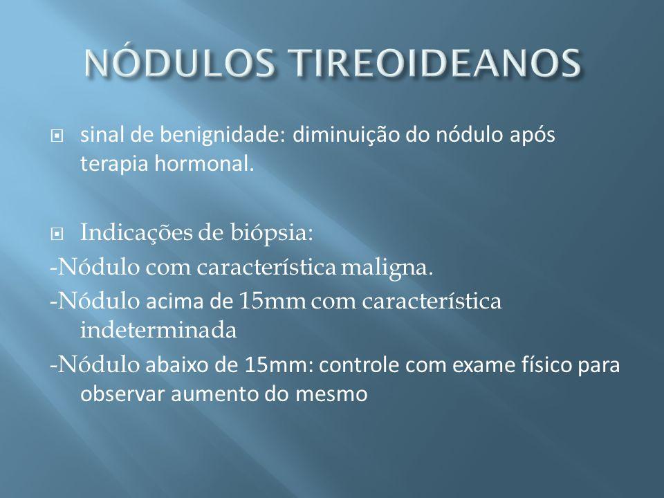 sinal de benignidade: diminuição do nódulo após terapia hormonal. Indicações de biópsia: -Nódulo com característica maligna. -Nódulo acima de 15mm com