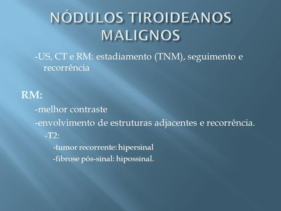 -US, CT e RM: estadiamento (TNM), seguimento e recorrência RM: -melhor contraste -envolvimento de estruturas adjacentes e recorrência. -T2: -tumor rec