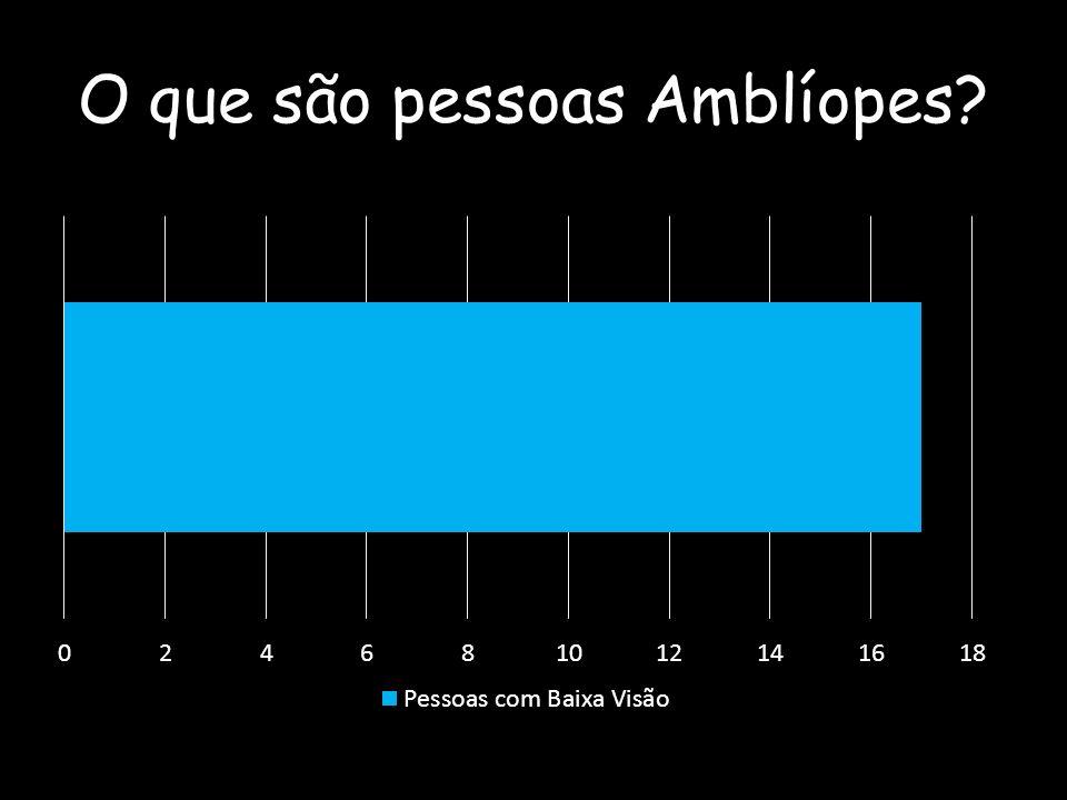 O que são pessoas Amblíopes?