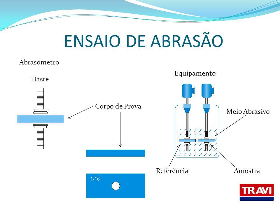 ENSAIO DE ABRASÃO Equipamento Haste Corpo de Prova Abrasômetro ReferênciaAmostra Meio Abrasivo