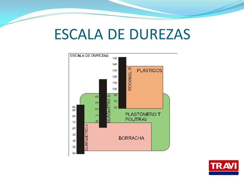 ESCALA DE DUREZAS