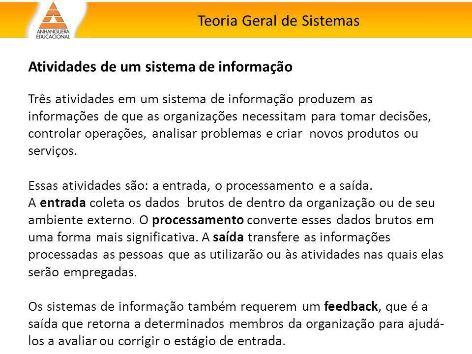Teoria Geral de Sistemas Atividades de um sistema de informação Três atividades em um sistema de informação produzem as informações de que as organiza
