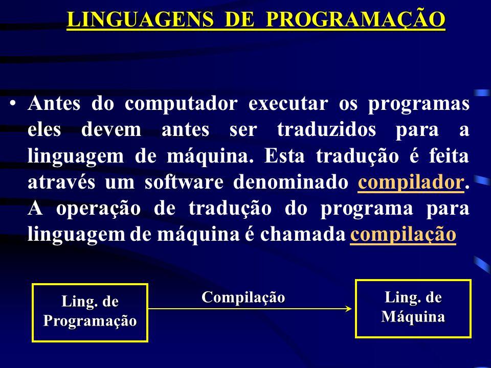 Antes do computador executar os programas eles devem antes ser traduzidos para a linguagem de máquina.