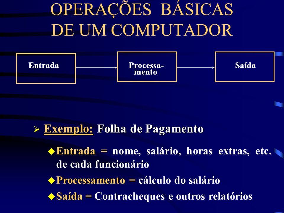 OPERAÇÕES BÁSICAS DE UM COMPUTADOR Exemplo: Folha de Pagamento Exemplo: Folha de Pagamento u Entrada = u Entrada = nome, salário, horas extras, etc.