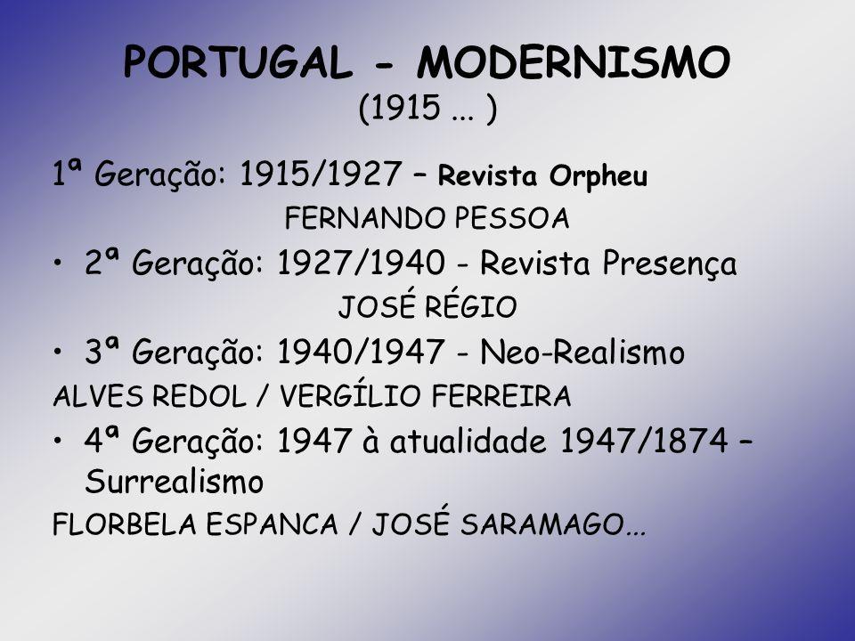 PORTUGAL - MODERNISMO (1915... ) 1ª Geração: 1915/1927 – Revista Orpheu FERNANDO PESSOA 2ª Geração: 1927/1940 - Revista Presença JOSÉ RÉGIO 3ª Geração