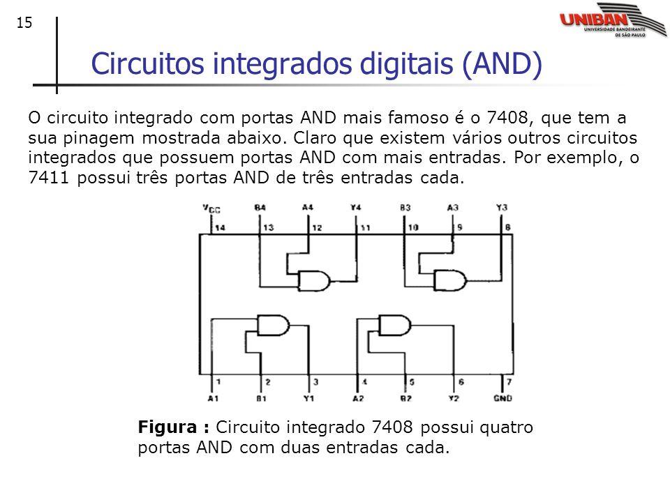 15 Circuitos integrados digitais (AND) O circuito integrado com portas AND mais famoso é o 7408, que tem a sua pinagem mostrada abaixo. Claro que exis