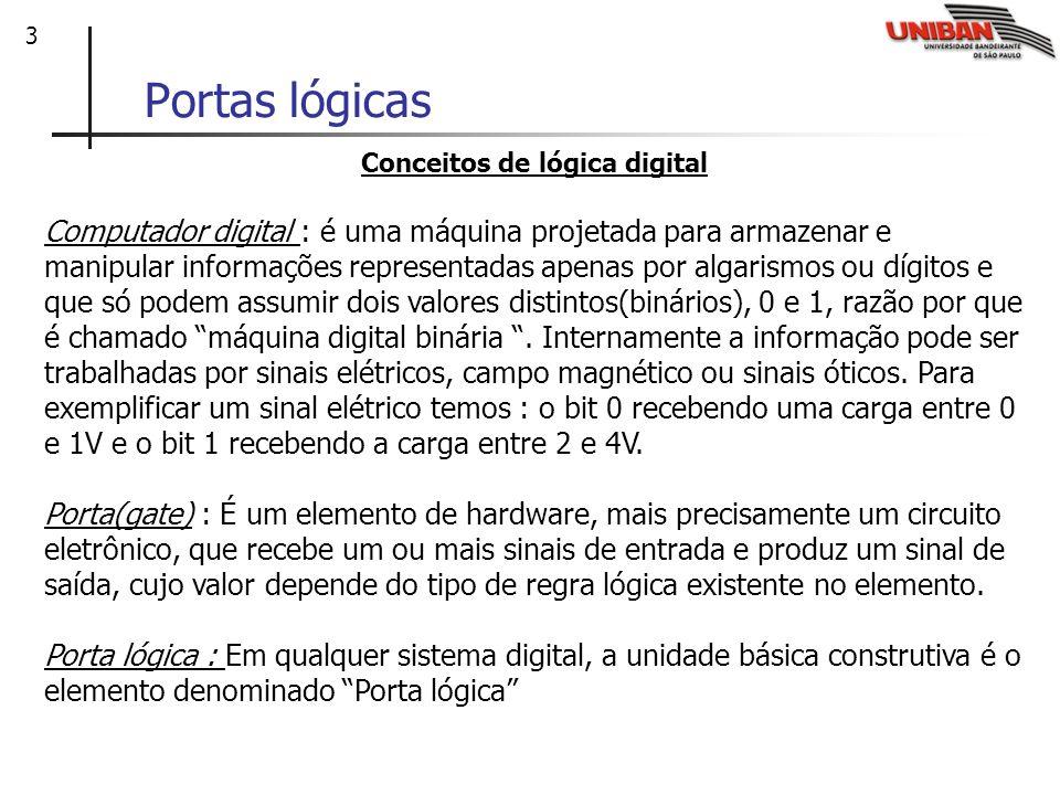 3 Portas lógicas Conceitos de lógica digital Computador digital : é uma máquina projetada para armazenar e manipular informações representadas apenas
