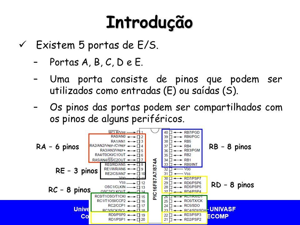 Universidade Federal do Vale do São Francisco - UNIVASF Colegiado de Engenharia da Computação – CECOMP Introdução Existem 5 portas de E/S. –Portas A,