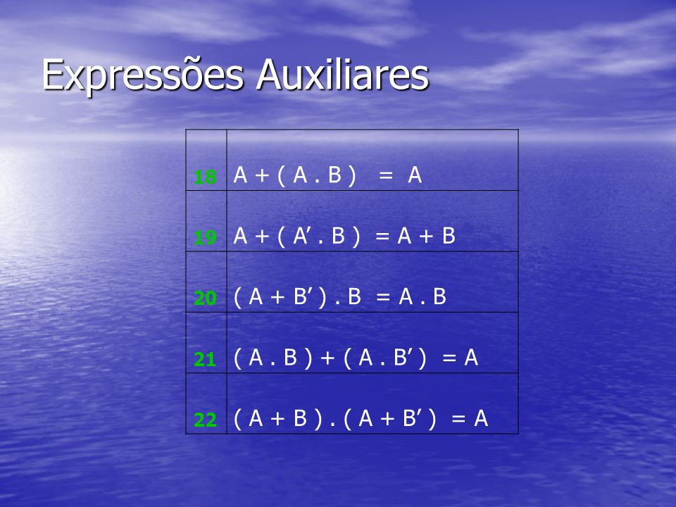 Expressões Auxiliares 18 A + ( A.B ) = A 19 A + ( A.