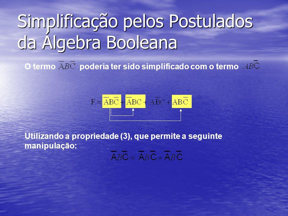 Simplificação pelos Postulados da Álgebra Booleana O termo poderia ter sido simplificado com o termo Utilizando a propriedade (3), que permite a seguinte manipulação: