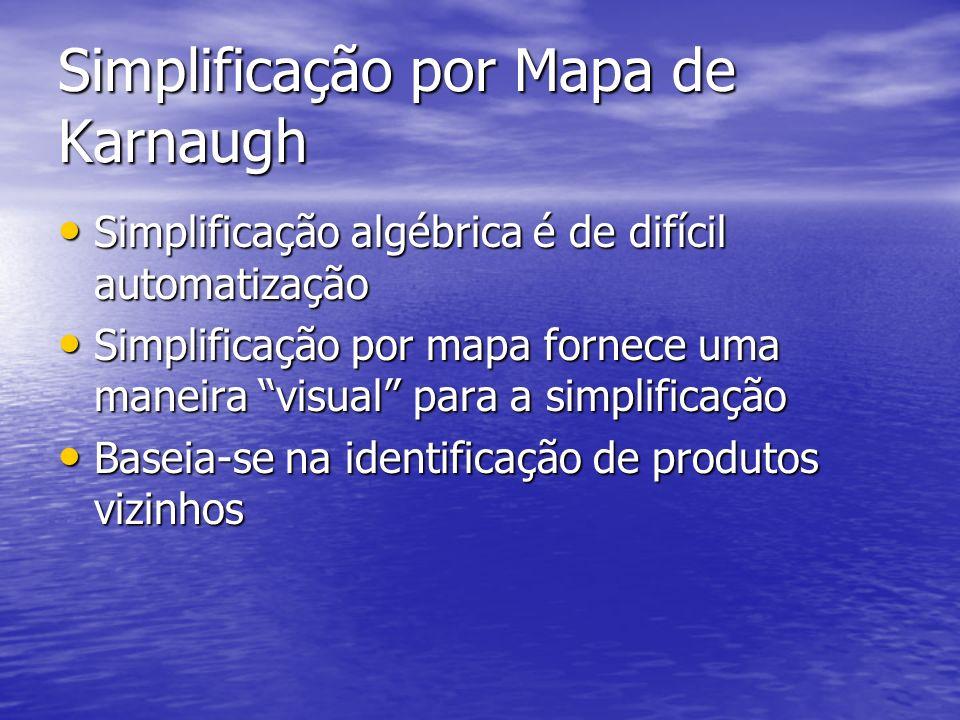 Simplificação por Mapa de Karnaugh Simplificação algébrica é de difícil automatização Simplificação algébrica é de difícil automatização Simplificação por mapa fornece uma maneira visual para a simplificação Simplificação por mapa fornece uma maneira visual para a simplificação Baseia-se na identificação de produtos vizinhos Baseia-se na identificação de produtos vizinhos