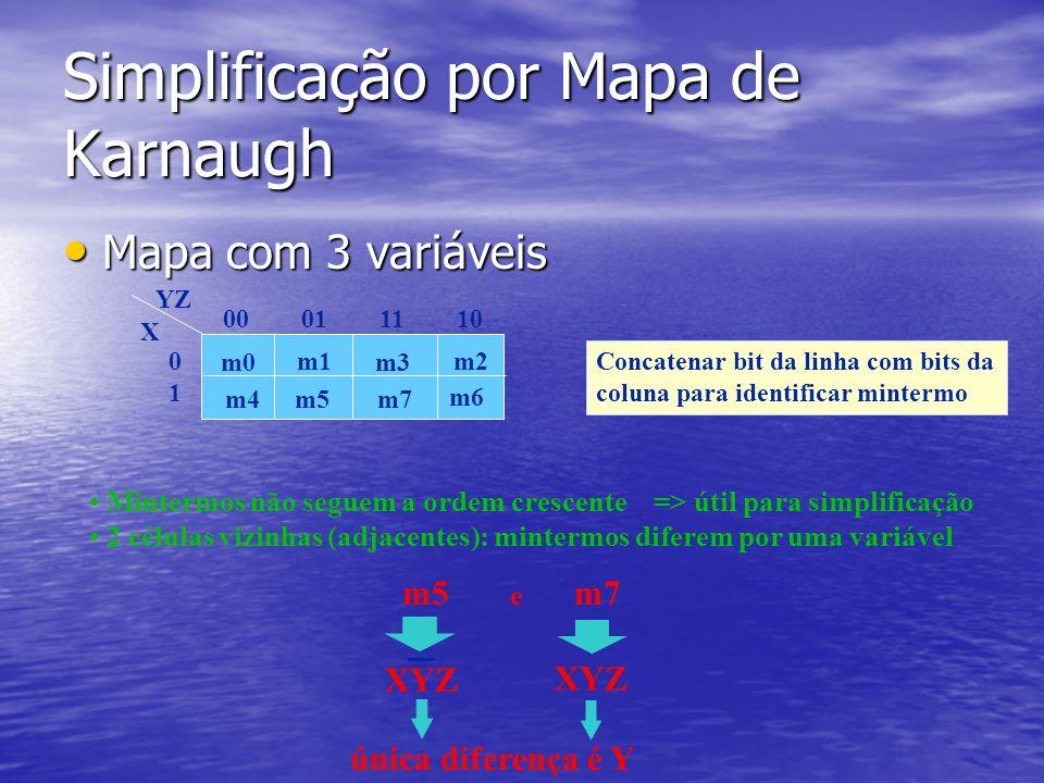 Simplificação por Mapa de Karnaugh Mapa com 3 variáveis Mapa com 3 variáveis Concatenar bit da linha com bits da coluna para identificar mintermo m0 m1 m3 m6 m2 m4m5 m7 00 01 11 10 0101 YZ X Mintermos não seguem a ordem crescente => útil para simplificação 2 células vizinhas (adjacentes): mintermos diferem por uma variável m5 e m7 XYZ única diferença é Y