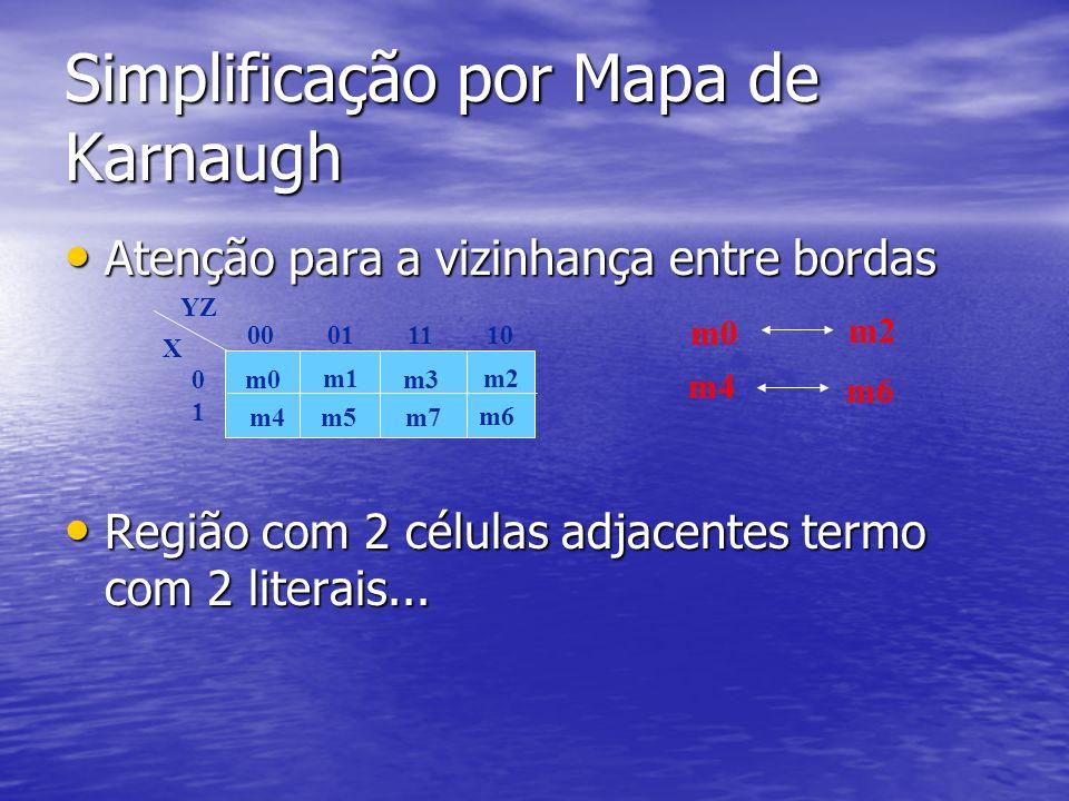 Simplificação por Mapa de Karnaugh Atenção para a vizinhança entre bordas Atenção para a vizinhança entre bordas Região com 2 células adjacentes termo com 2 literais...