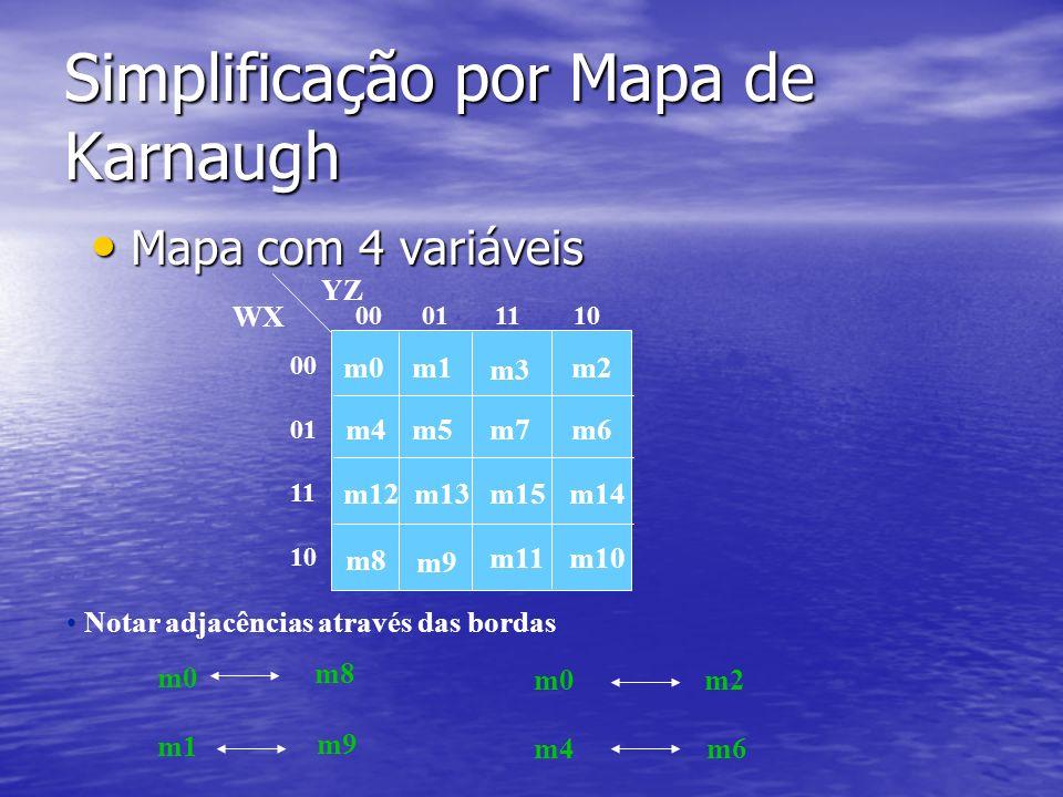 Simplificação por Mapa de Karnaugh Mapa com 4 variáveis Mapa com 4 variáveis m0m1 m3 m2 m6 m11 m15 m7 m9 m13 m5 m8 m12 m4 m14 m10 00 01 11 10 00 01 11 10 YZ WX Notar adjacências através das bordas m0 m1 m9 m8 m4m6 m2m0