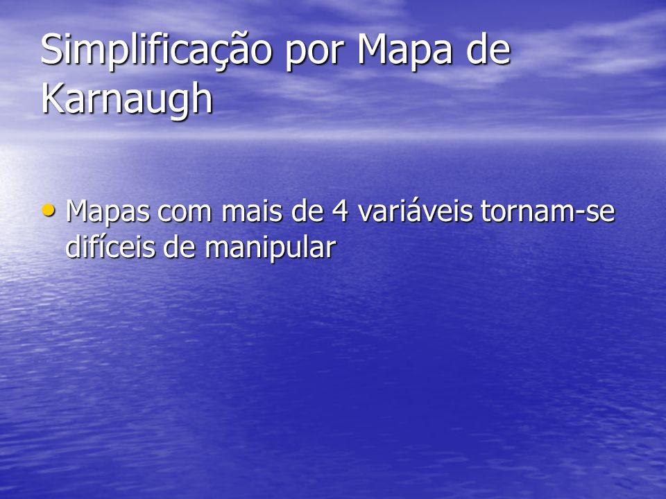 Simplificação por Mapa de Karnaugh Mapas com mais de 4 variáveis tornam-se difíceis de manipular Mapas com mais de 4 variáveis tornam-se difíceis de manipular