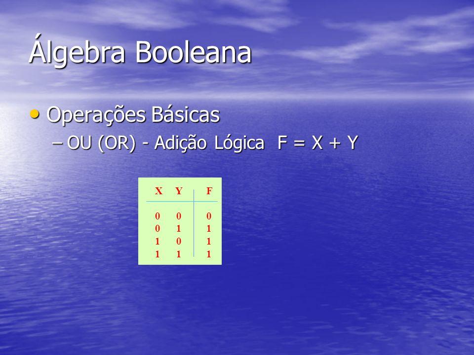Álgebra Booleana Operações Básicas Operações Básicas –OU (OR) - Adição Lógica F = X + Y X Y 0 0 1 1 0 1 F0111F0111