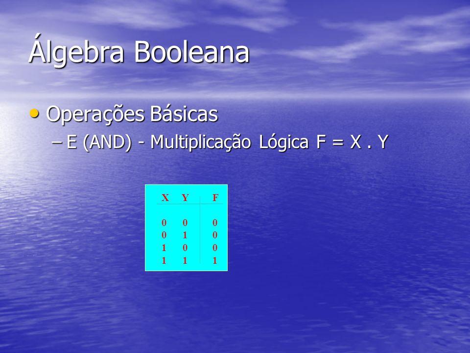 Álgebra Booleana Operações Básicas Operações Básicas –Não (NOT) - Complemento (Negação) F = X´ ou F = X X01X01 F10F10