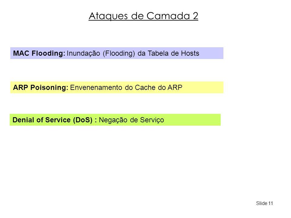 Slide 11 MAC Flooding: Inundação (Flooding) da Tabela de Hosts Ataques de Camada 2 ARP Poisoning: Envenenamento do Cache do ARP Denial of Service (DoS