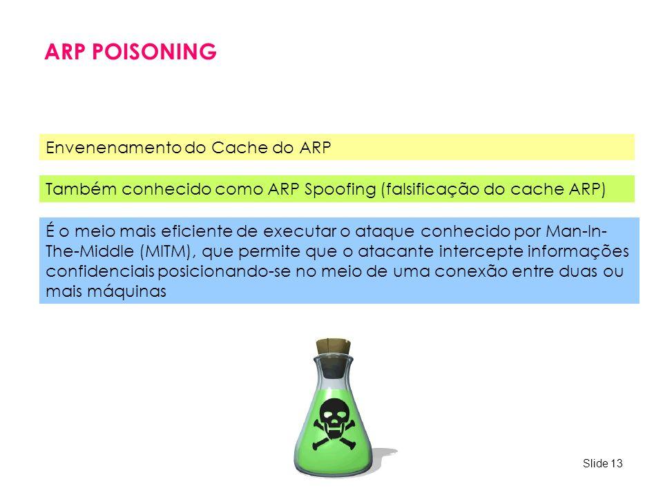 Slide 13 ARP POISONING Envenenamento do Cache do ARP Também conhecido como ARP Spoofing (falsificação do cache ARP) É o meio mais eficiente de executa