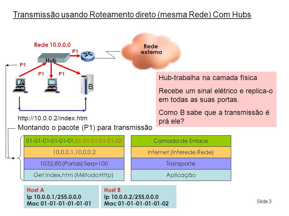 Slide 4 Transmissão usando Roteamento direto (mesma Rede) Com Hubs Hub Rede externa A B Host A Ip 10.0.0.1/255.0.0.0 Mac 01-01-01-01-01-01 Host B Ip 10.0.0.2/255.0.0.0 Mac 01-01-01-01-01-02 Rede 10.0.0.0 http://10.0.0.2/index.htm 01-01-01-01-01-01,01-01-01-01-01-02 10.0.0.1,10.0.0.2 1032,80 (Portas) Seq=100 Get index.htm (Método Http) Camada de Enlace Internet (Interede,Rede) Transporte Aplicação Montando o pacote (P1) para transmissão Quem se preocupa com as camadas de enlace, rede, transporte e aplicação nesta transmissão.