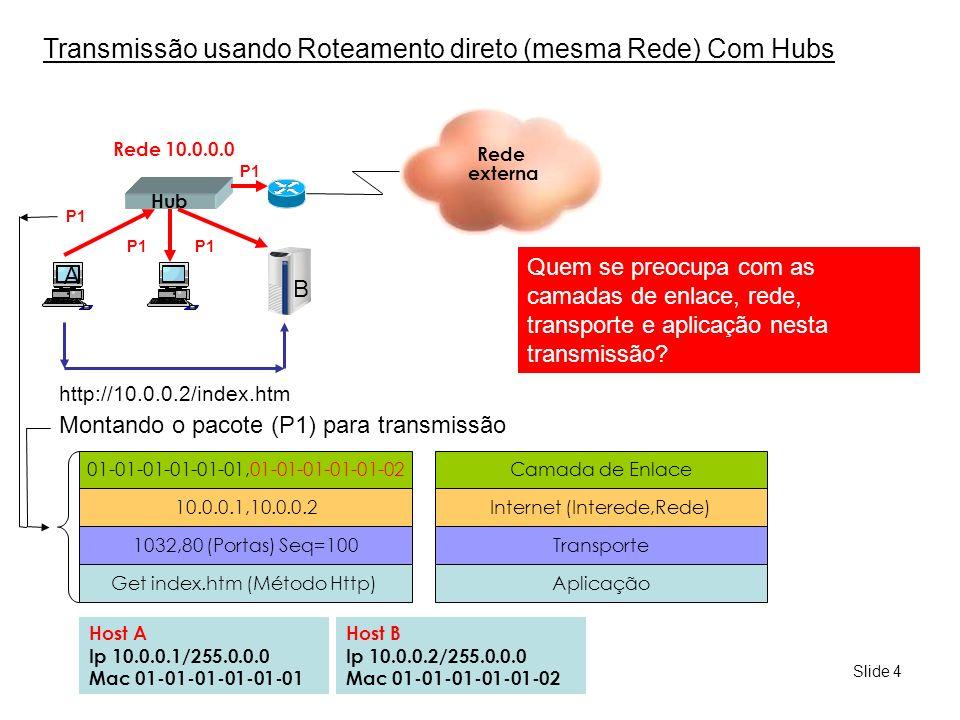 Slide 5 Transmissão usando Roteamento direto (mesma Rede) Com Switches Rede externa A B Host A Ip 10.0.0.1/255.0.0.0 Mac 01-01-01-01-01-01 Host B Ip 10.0.0.2/255.0.0.0 Mac 01-01-01-01-01-02 Rede 10.0.0.0 http://10.0.0.2/index.htm 01-01-01-01-01-01,01-01-01-01-01-02 10.0.0.1,10.0.0.2 1032,80 (Portas) Seq=100 Get index.htm (Método Http) Enlace Internet Transporte Aplicação Montando o pacote (P1) para transmissão P1 Tabela de Portas Switch 0=01-01-01-01-01-01 1=01-01-01-03-04-05 2=01-01-01-01-01-02 3=01-01-01-03-04-07