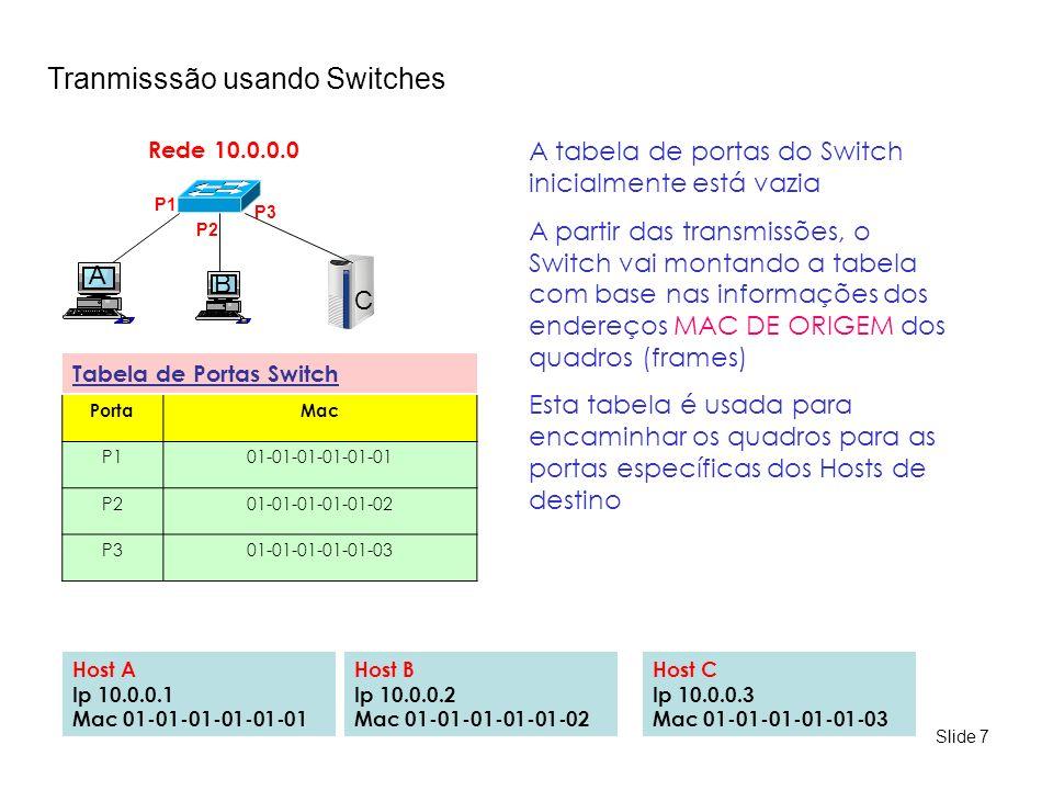 Slide 8 ARP (Address Resolution Protocol-Protocolo de Resolução de Endereços) A B Host A Ip 10.0.0.1/255.0.0.0 Mac 01-01-01-01-01-01 Host B Ip 10.0.0.2/255.0.0.0 Mac 01-01-01-01-01-02 Rede 10.0.0.0 Ping 10.0.0.2 Enlace Origem Enlace DestinoIP Origem IP destino P1 Para fazer a transmissão do pacote de A para B, os endereços de origem de enlace e rede são obtidos da própria configuração da máquina Enlace Rede 01-01-01-01-01-01,01-01-01-01-01-0210.0.0.1 10.0.0.2 Para montar o endereço de destino da camada de rede, essa informação pode ser obtida da aplicação (ping no exemplo) em execução.
