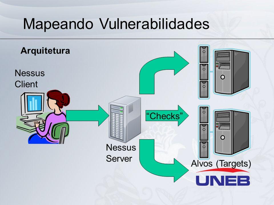 Mapeando Vulnerabilidades Arquitetura Nessus Server Nessus Client Checks Alvos (Targets)