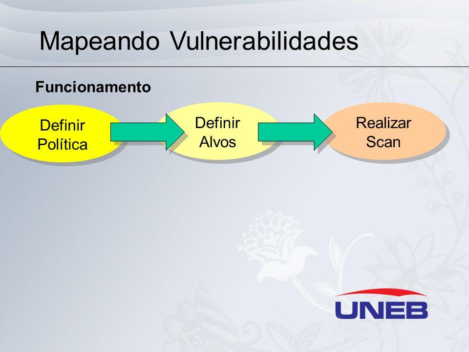 Realizar Scan Realizar Scan Definir Alvos Definir Alvos Mapeando Vulnerabilidades Funcionamento Definir Política Definir Política