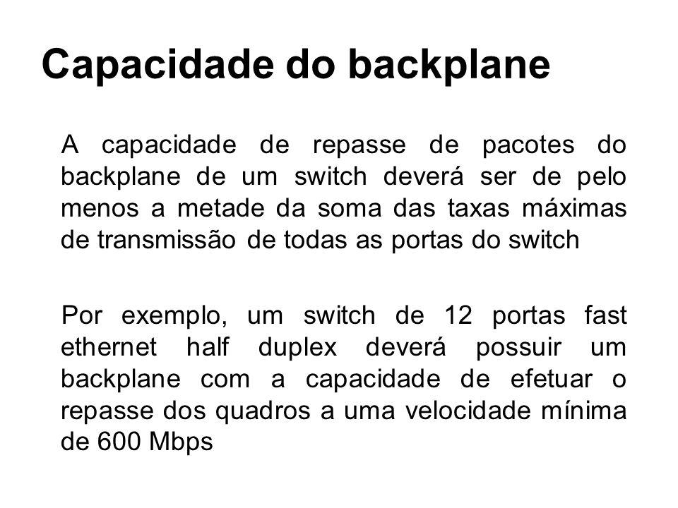 Capacidade do backplane A capacidade de repasse de pacotes do backplane de um switch deverá ser de pelo menos a metade da soma das taxas máximas de tr