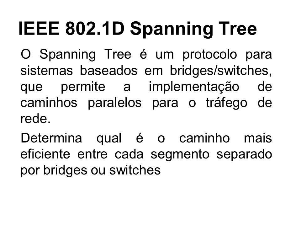 IEEE 802.1D Spanning Tree O Spanning Tree é um protocolo para sistemas baseados em bridges/switches, que permite a implementação de caminhos paralelos
