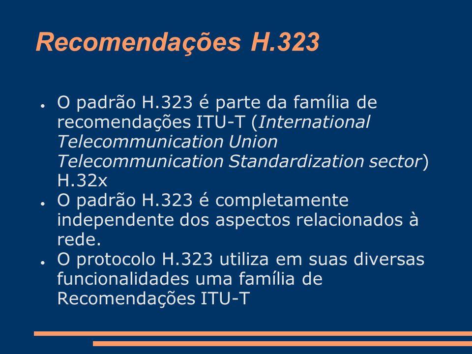 Recomendações H.323 O padrão H.323 é parte da família de recomendações ITU-T (International Telecommunication Union Telecommunication Standardization
