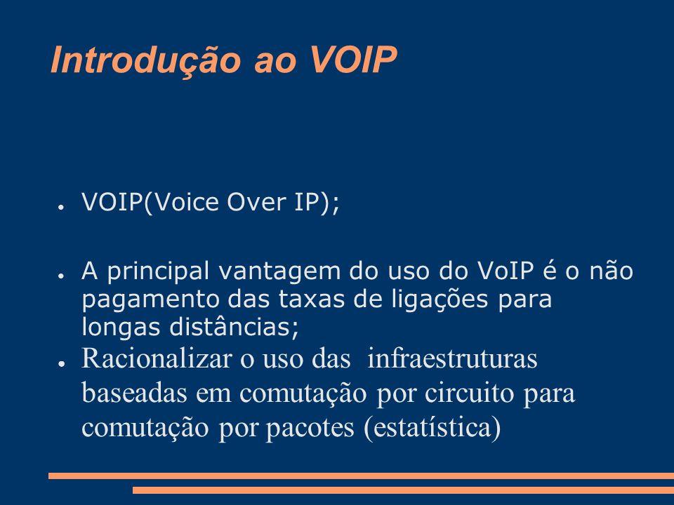 Introdução ao VOIP VOIP(Voice Over IP); A principal vantagem do uso do VoIP é o não pagamento das taxas de ligações para longas distâncias; Racionaliz