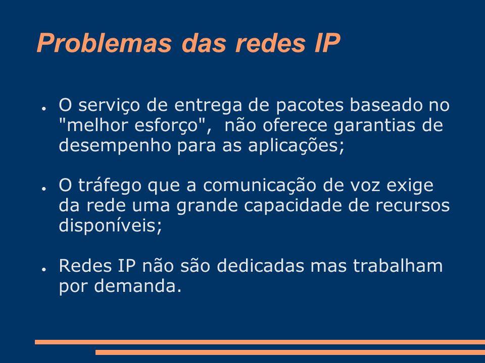 Problemas das redes IP O serviço de entrega de pacotes baseado no