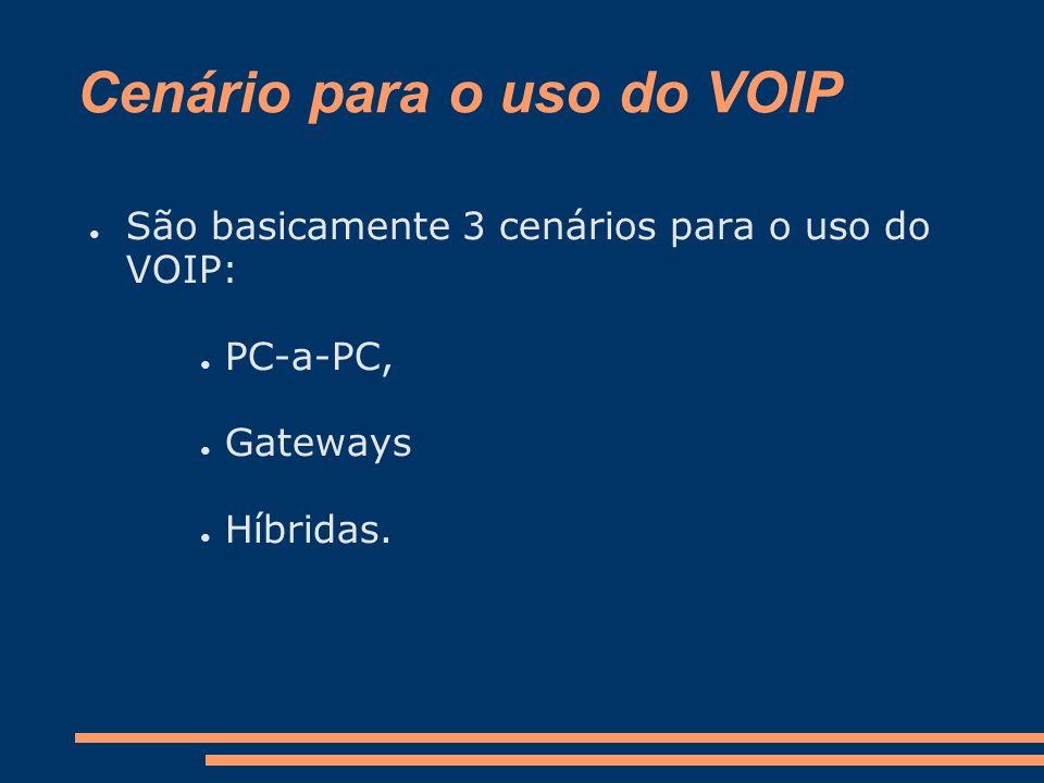 Recomendação ITU-T H.323 Define componentes, procedimentos e protocolos necessários para prover comunicação de multimídia em redes locais sem garantia de banda Pode ser usado em redes de pacotes