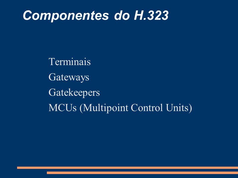 Terminais Aplicações que rodam no cliente para a comunicação em tempo real Também chamados Endpoints Devem suportar pelo menos áudio Módulos do software: Controle - admissão e registros de usuário Codec - (des)compressão de áudio e vídeo Dados - compartilhamento para cooperação