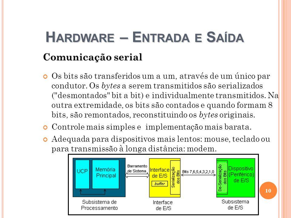 H ARDWARE – E NTRADA E S AÍDA Comunicação serial Os bits são transferidos um a um, através de um único par condutor. Os bytes a serem transmitidos são