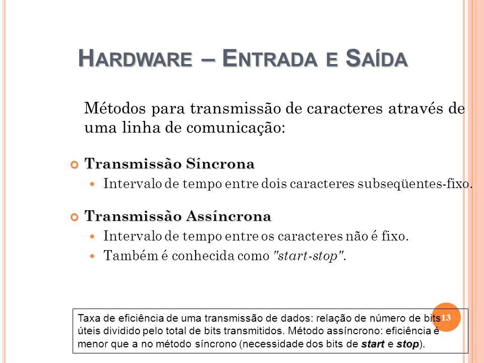 H ARDWARE – E NTRADA E S AÍDA Métodos para transmissão de caracteres através de uma linha de comunicação: Transmissão Síncrona Transmissão Síncrona In