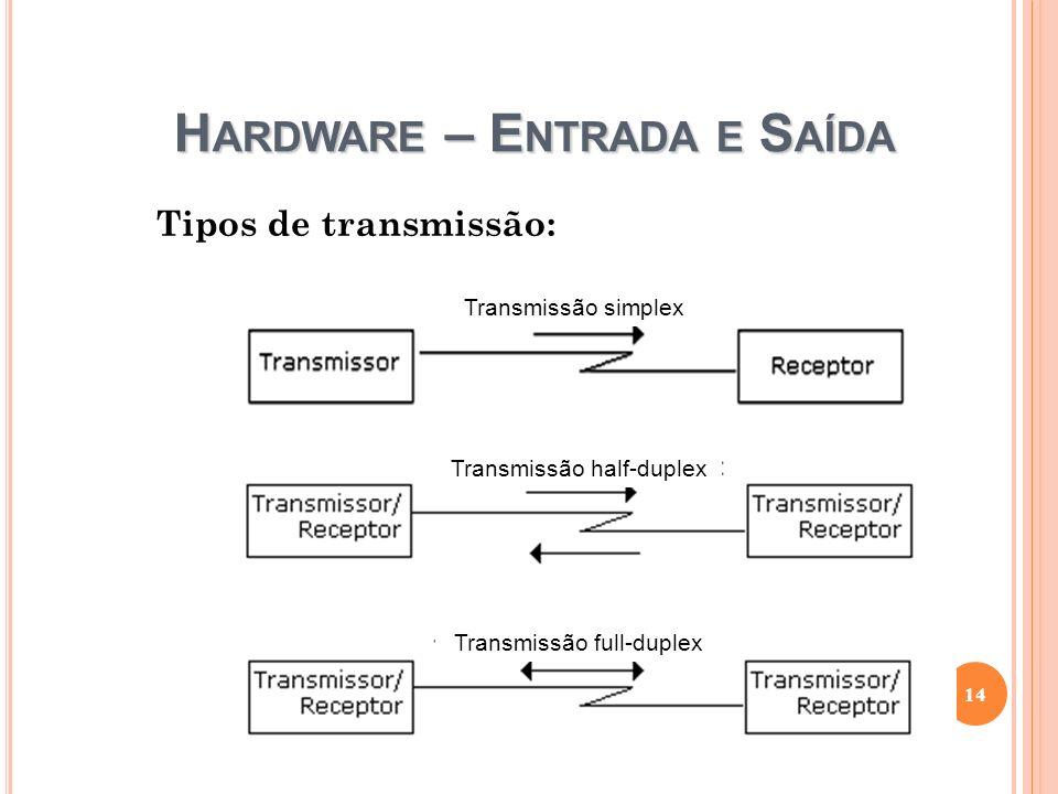 H ARDWARE – E NTRADA E S AÍDA Tipos de transmissão: 14 Transmissão simplex Transmissão half-duplex Transmissão full-duplex