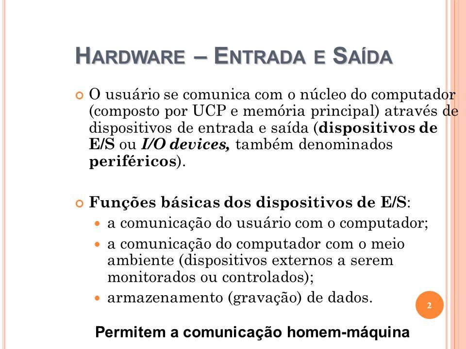 H ARDWARE – E NTRADA E S AÍDA, O usuário se comunica com o núcleo do computador (composto por UCP e memória principal) através de dispositivos de entr